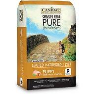 best dog food canidae